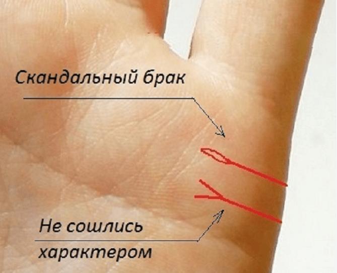 Линия брака на руке, все тайны семейной жизни